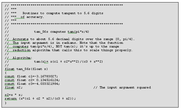 Code for 5 digit tangent(x)