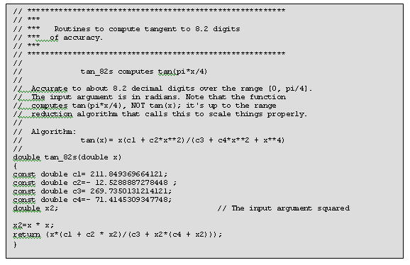 Code for 8 digit tangent(x)