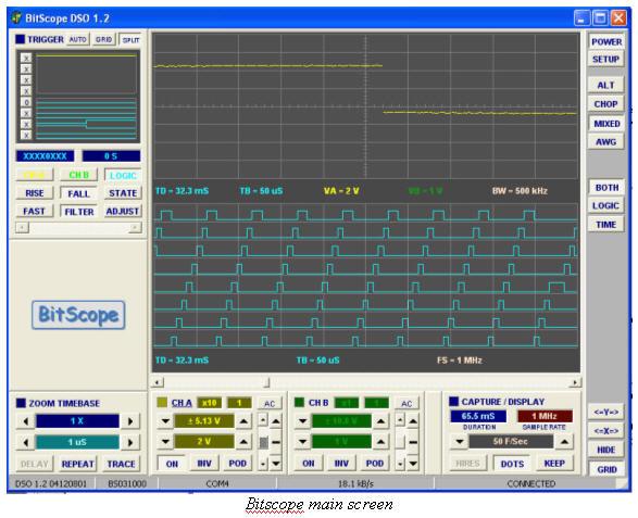 Bitscope main screen