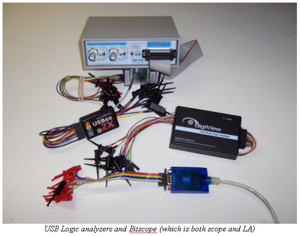 USB logic analyzers and bitscope