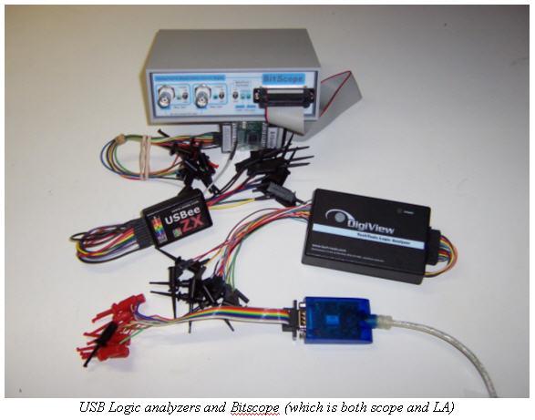 USB logic analyzers and bitscope