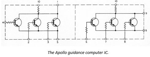 the apollo guidance computer ic