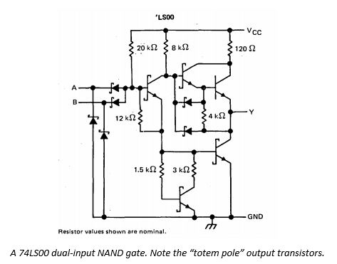 A 74LSOO dual input NAND gate