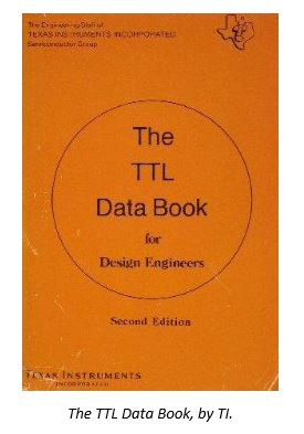 The TTL data book