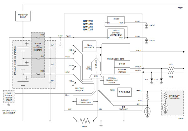 Maxim max17201 block diagram