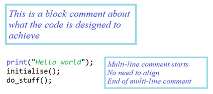 Different way to comment code